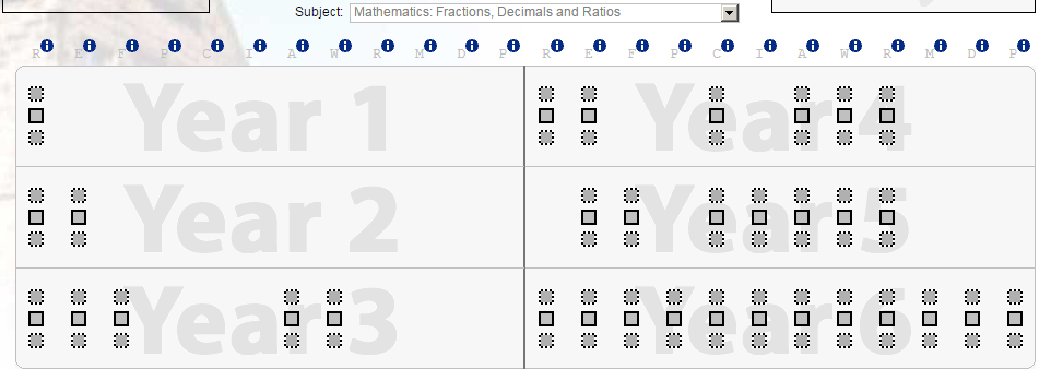 What the new assessment for fractions looks like in Incerts.