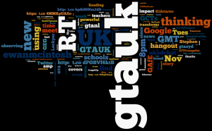 The 2nd #gtauk word cloud
